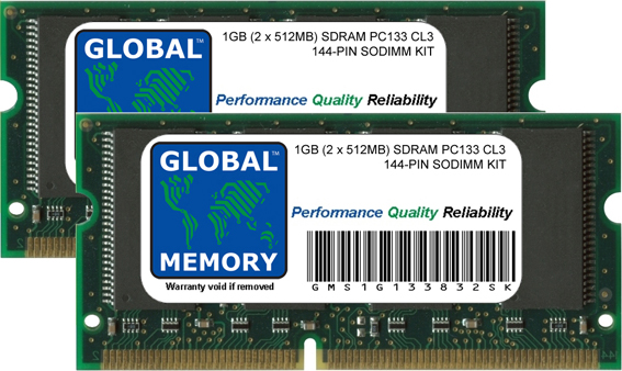 1GB KIT (2 x 512MB)
